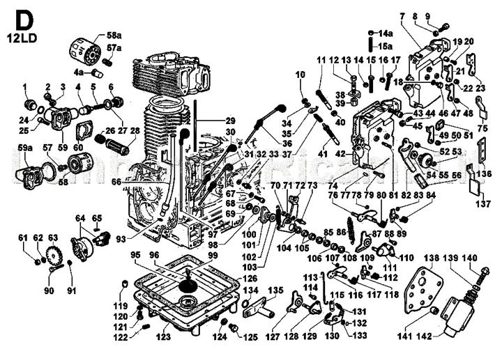 Schema Elettrico Trattorino Tagliaerba : Ld dcomandi circuito lubrificazione ricambi