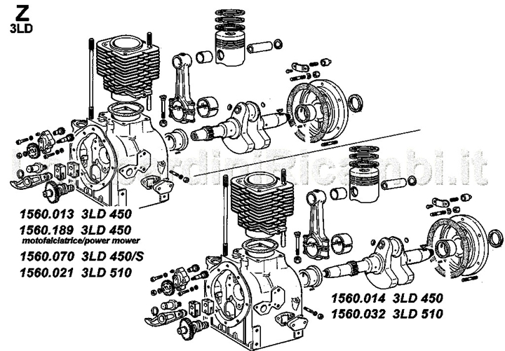 Picture of 3LD 510ZBLOCCO MOTORE