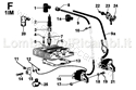Picture for category CYLINDER HEAD AND IGNITION